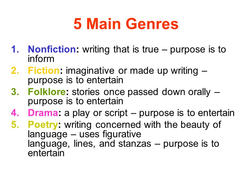 genre of writing The chapters in this part provide guidelines for writing in fifteen common academic genres first come detailed chapters on four genres often assigned in writing classes: literacy narratives, essays analyzing texts, reports, and arguments, followed by brief chapters on eleven other genres.