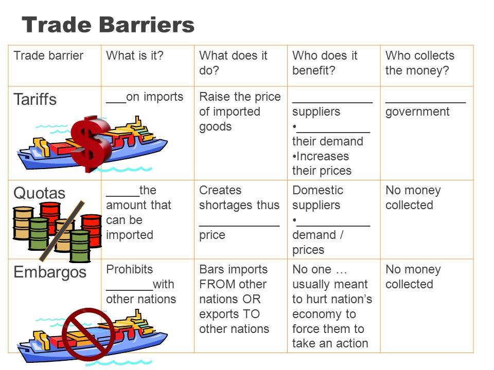 "trade barriers If you think economics is boring, bring up ""free trade"" and see what happens i guarantee sparks will fly."