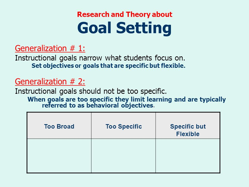 goal setting research paper Setting goals: who, why, how goal setting costs little or nothing, and can versus a more general goal to improve their papers in essence, clear goals.