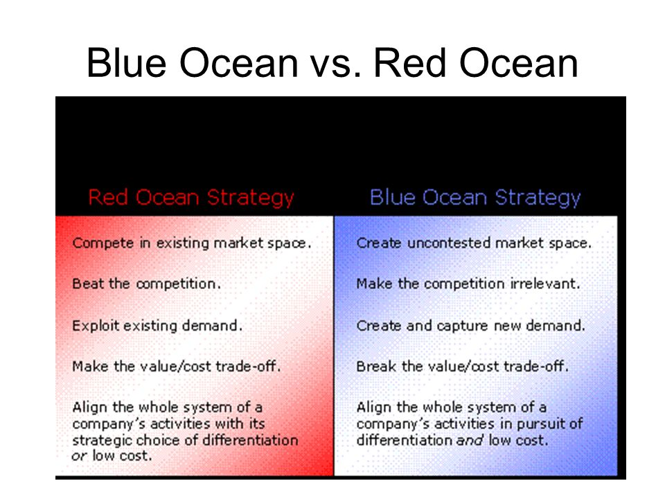 Blue Ocean vs. Red Ocean