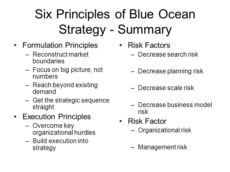 Six Principles of Blue Ocean Strategy - Summary
