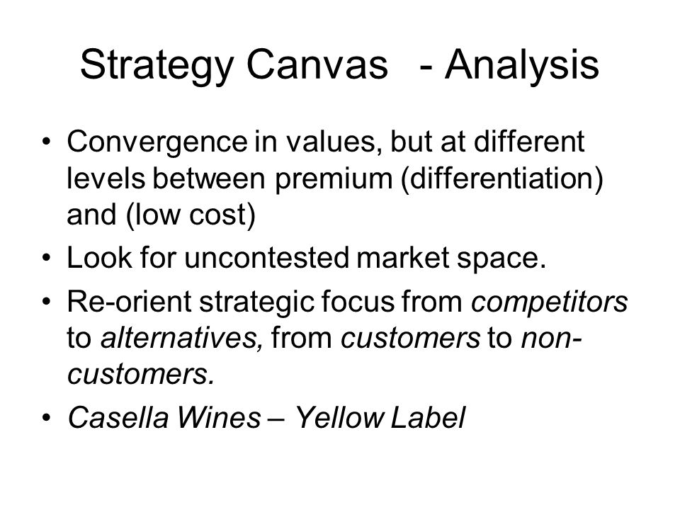 Strategy Canvas - Analysis