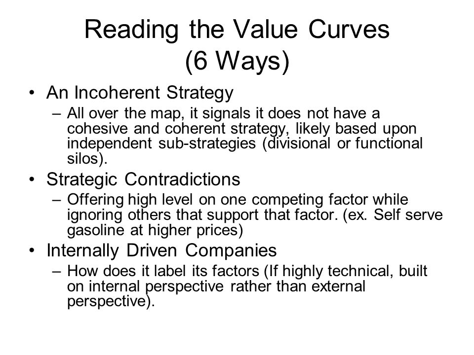 Reading the Value Curves (6 Ways)