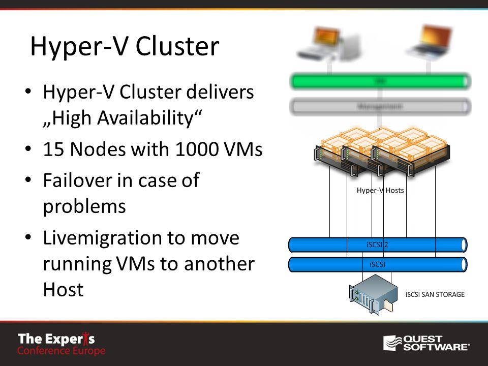 """Hyper-V Cluster Hyper-V Cluster delivers """"High Availability"""