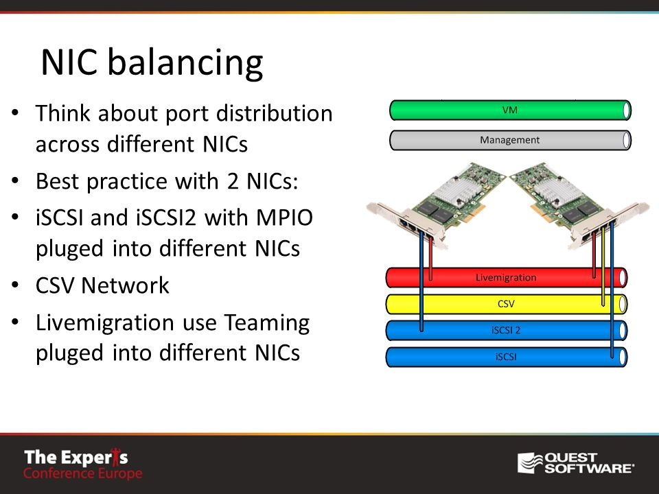 NIC balancing Think about port distribution across different NICs