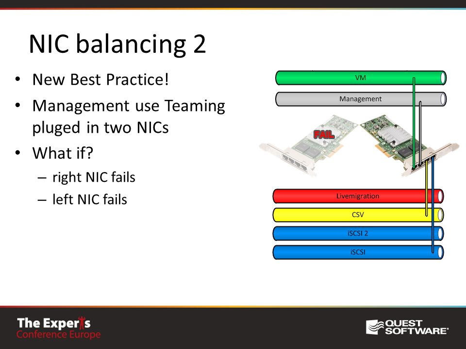 NIC balancing 2 New Best Practice!
