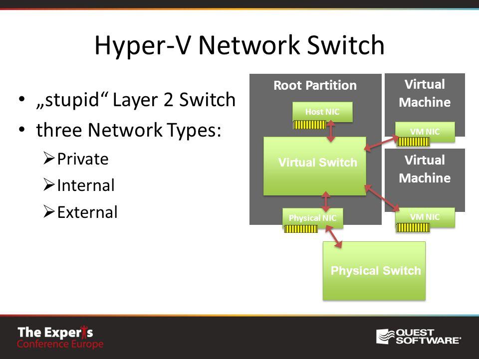 Hyper-V Network Switch
