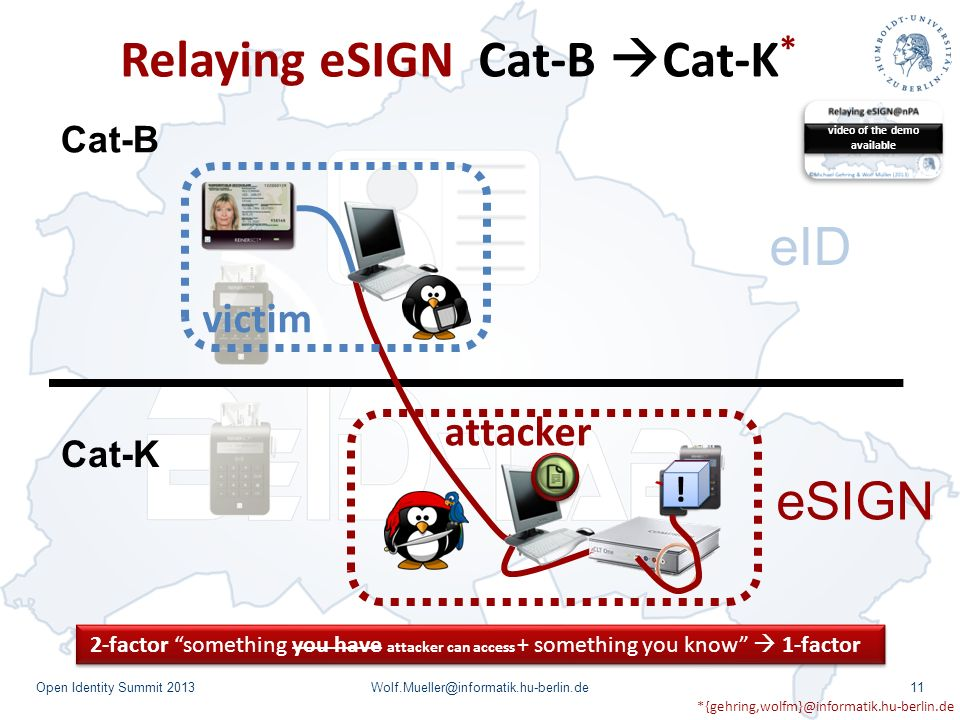 Relaying eSIGN Cat-B Cat-K*