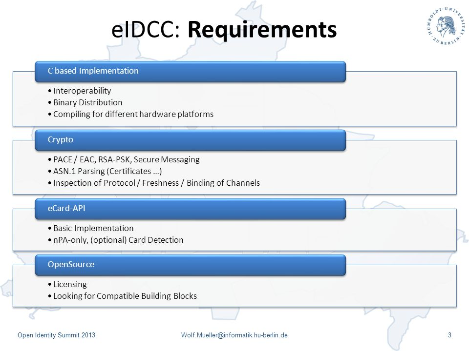 eIDCC: Requirements Interoperability Binary Distribution