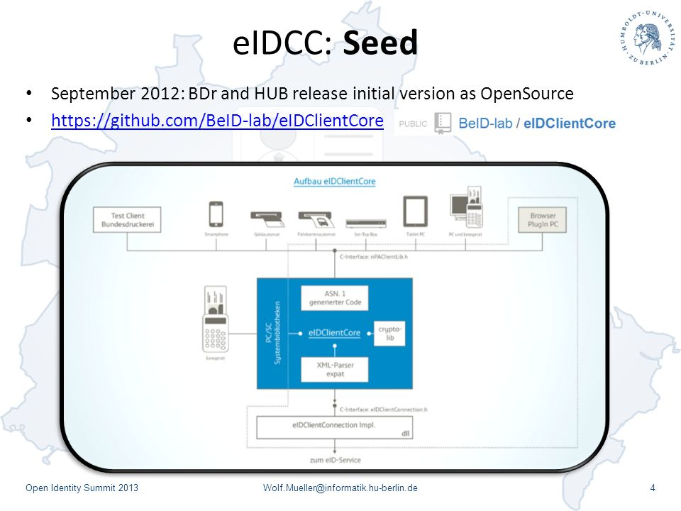 eIDCC: Seed September 2012: BDr and HUB release initial version as OpenSource. https://github.com/BeID-lab/eIDClientCore.