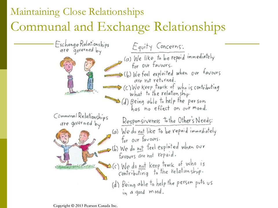 interpersonal attractions and close relationships What is interpersonal attraction either friendship or romantic relationships interpersonal attraction doesn't only describe that being close to that.