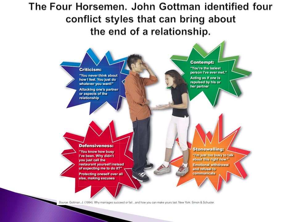 the four horsemen of apocalypse relationships dating