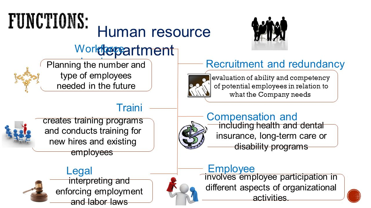 human resource department A human resources department is a critical component of employee well-being in  any business, no matter how small hr responsibilities include payroll,.