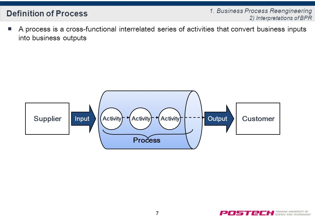 business reengineering process vs continuous process Start studying business process analysis continuous process improvement model business process reengineering (bpr).
