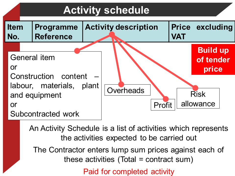 Infrastructure delivery management toolkit ppt download for Allowances in construction contracts