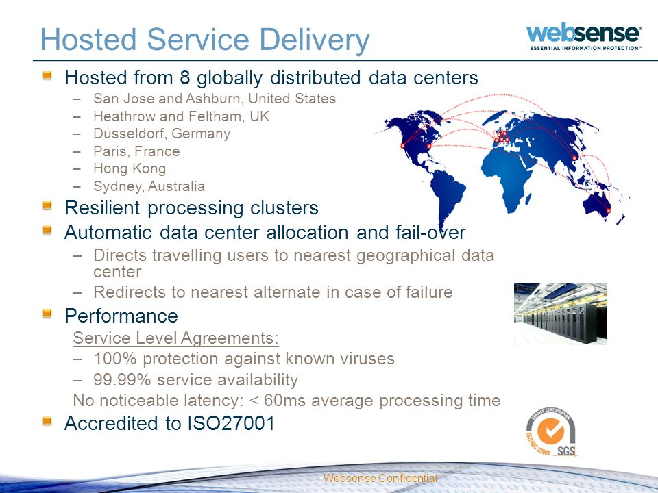 Hosted Service Delivery