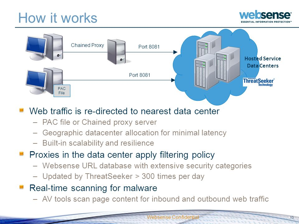 Hosted Service Data Centers