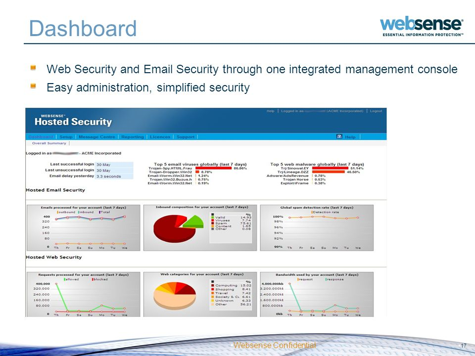 Dashboard Web Security and Email Security through one integrated management console. Easy administration, simplified security.