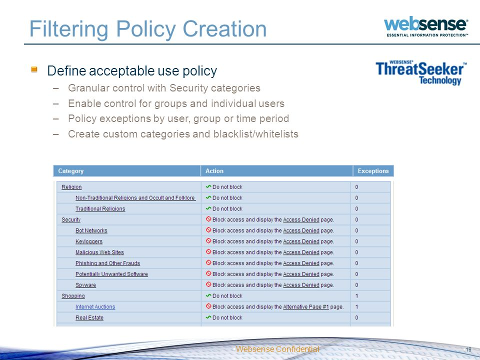 Filtering Policy Creation