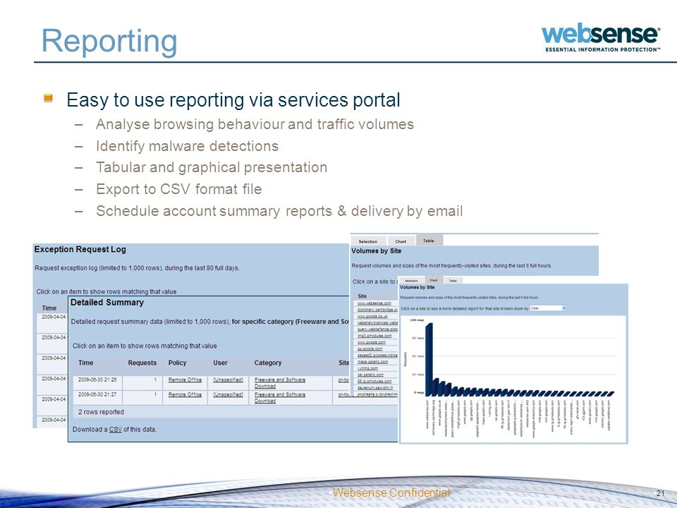 Reporting Easy to use reporting via services portal
