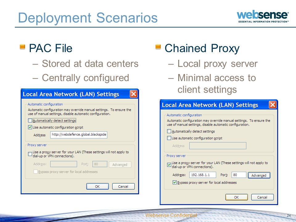 Deployment Scenarios PAC File Chained Proxy Stored at data centers