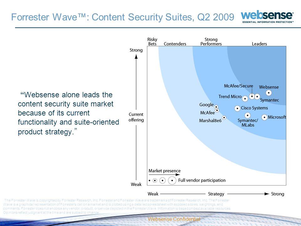 Forrester Wave™: Content Security Suites, Q2 2009
