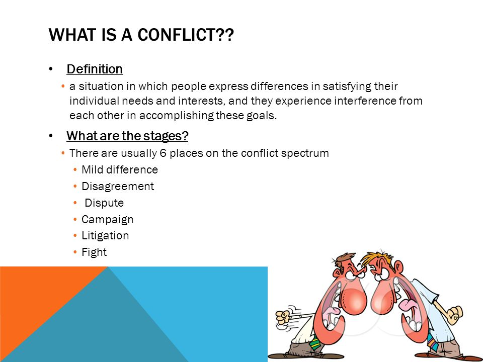 description of a recent conflict situation experienced Of team conflict barriers to conflict resolution and strategies for conflict  over  the last 30 years there have been numerous  see table i for a description of  each type of team  positions were experienced as failing to hear and respond.