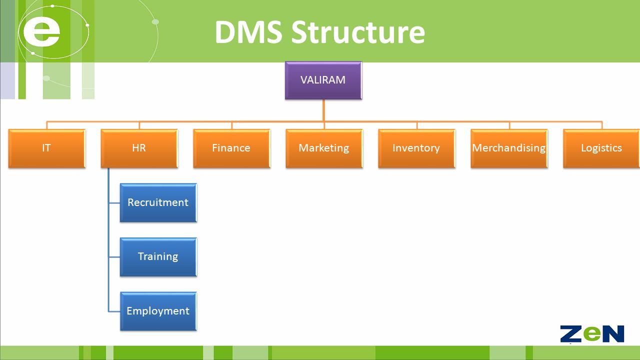 Document Management System Ppt Video Online Download