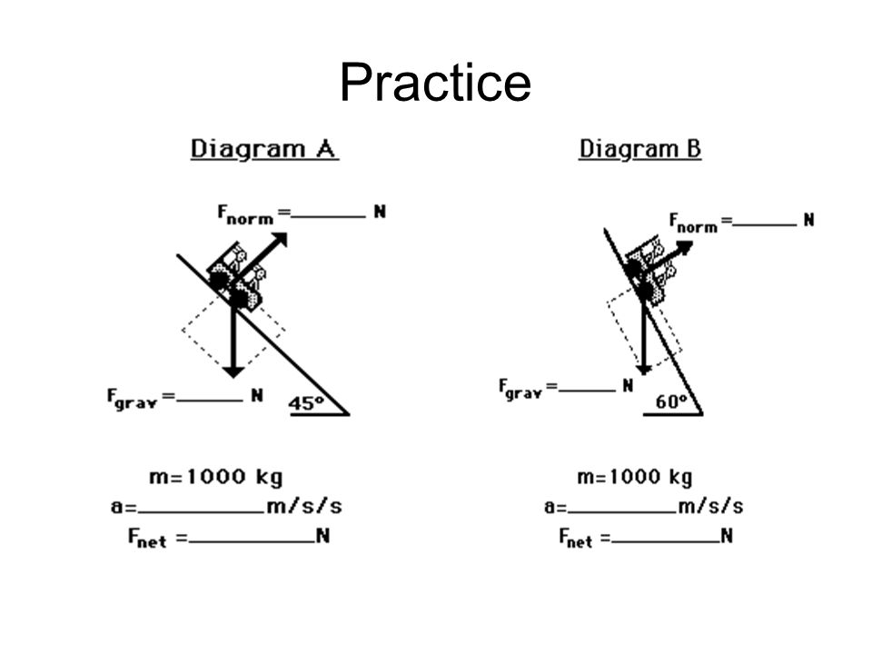 vector addition diagram basketball  vector  auto parts