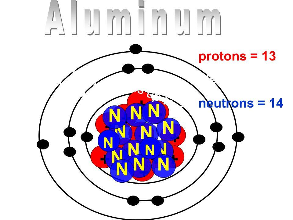 how to get atom mass