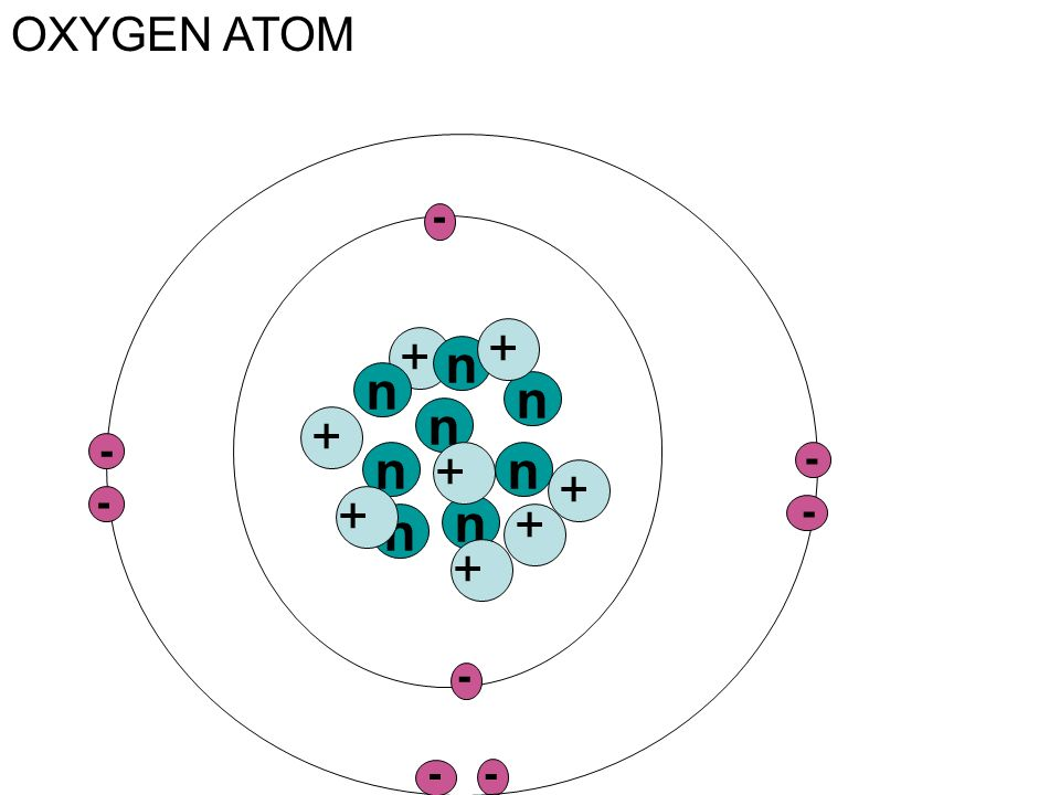 Identify How Elements Are Arranged On The Periodic Table