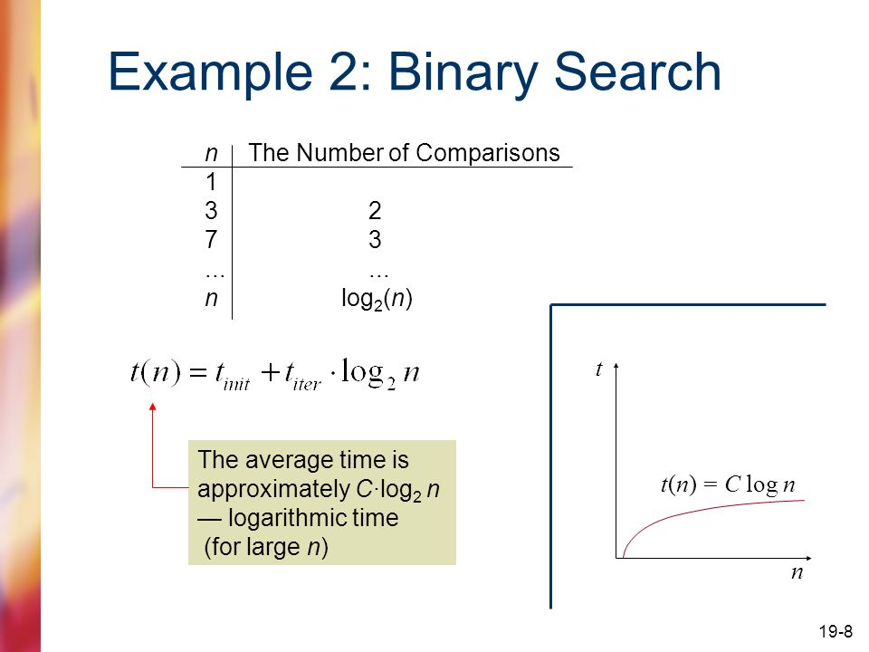 Binary search number of comparisons