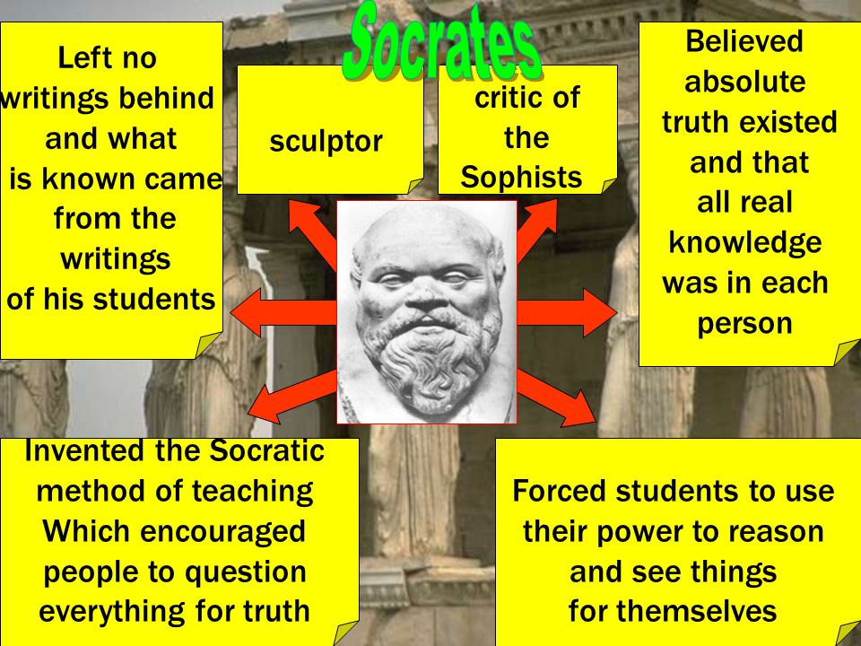 socrates writings 2011-8-18 due to the fact that socrates (469 bc-399 bc) wrote nothing, or next to nothing, regarding his philosophical insights and methods, we are left to glean the essence of his works from the writings of others.