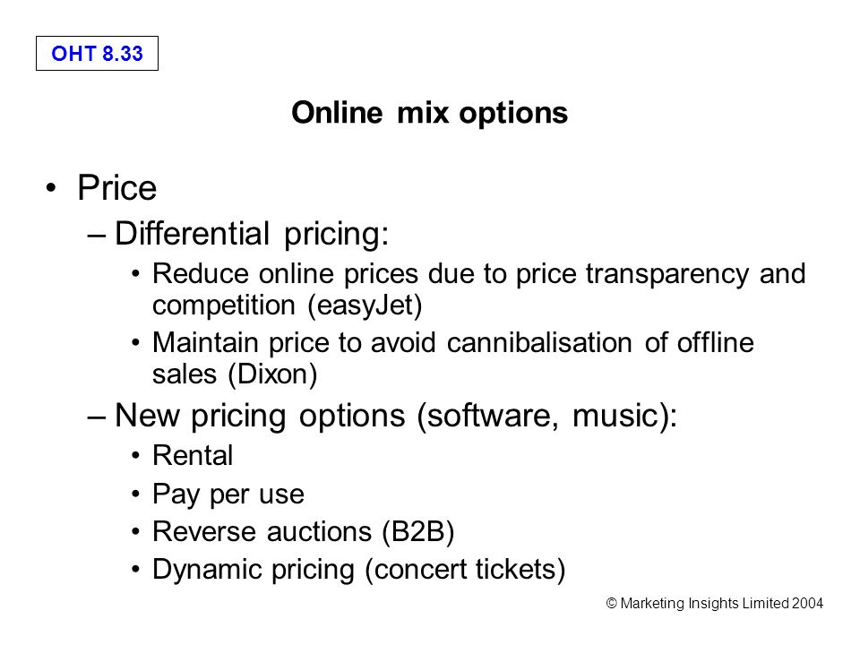 Best option pricing software