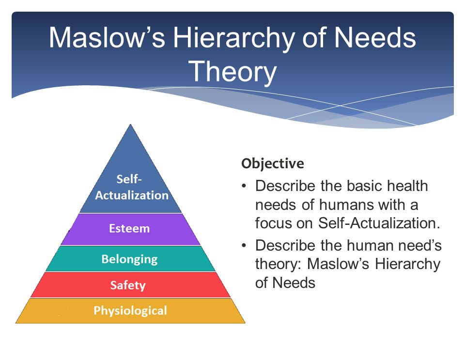 the hierarchy of needs theory by The nursing need theory was developed by virginia a henderson to define the unique focus of nursing practice the theory focuses on the importance of increasing the patient's independence to hasten their progress in the hospital henderson's theory emphasizes on the basic human needs and how.