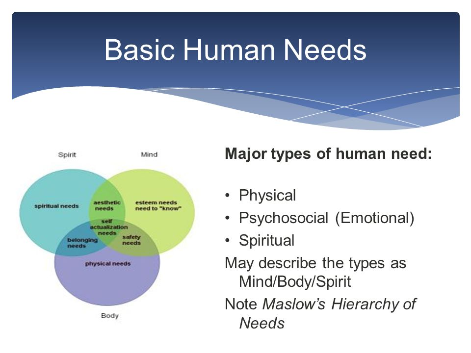 What Are Psychological Needs?