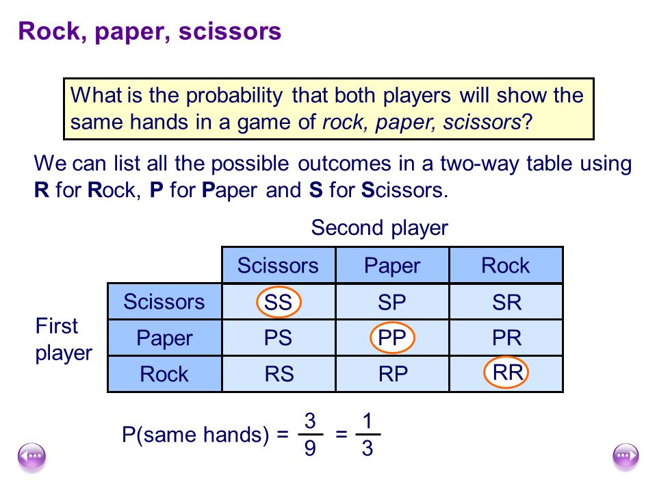 rock paper scissors probability Probability of rock paper scissors prob of rock paper scissors (you choose which player) throwing rock, paper, and scissors.