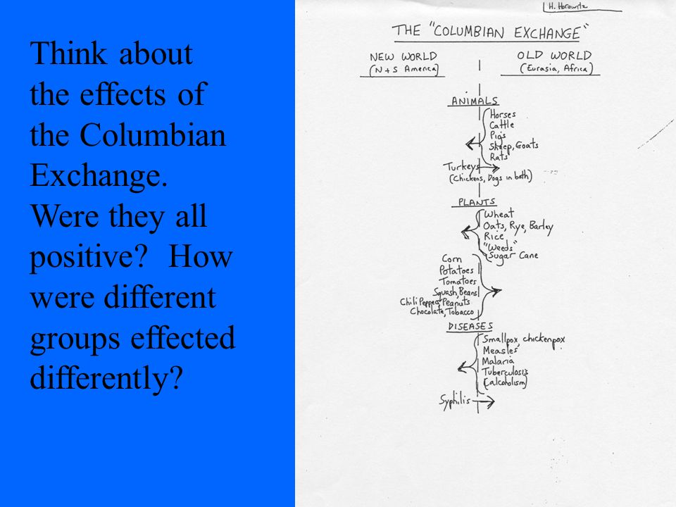 columbian exchange essay Columbian exchange document-based question (dbq)  to write a complete essay proving your answer to the  the columbian exchange, from textbook world history.
