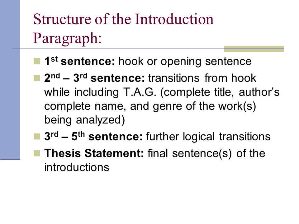 how to start your paragraph