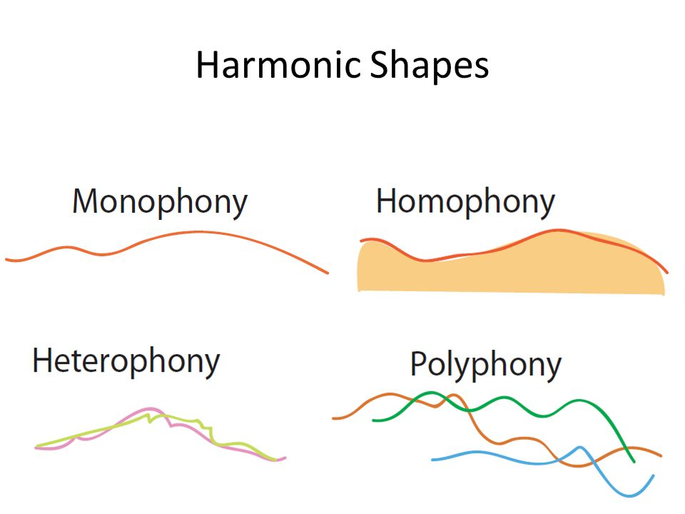 5 what is polyphonic music how does it differ from monophonic music 5 what is polyphonic music how does it differ from monophonic music introduction texture is one of the basic elements of music when you describe the texture of a.
