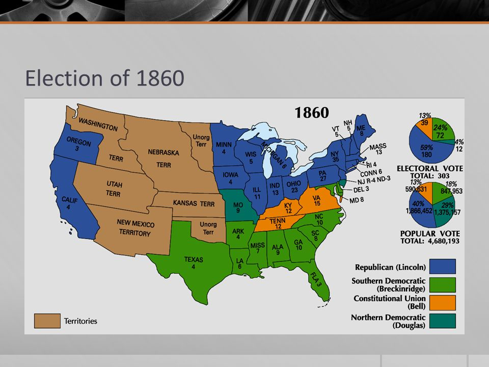 Westward Expansion And The Issue Of Slavery Ppt Download