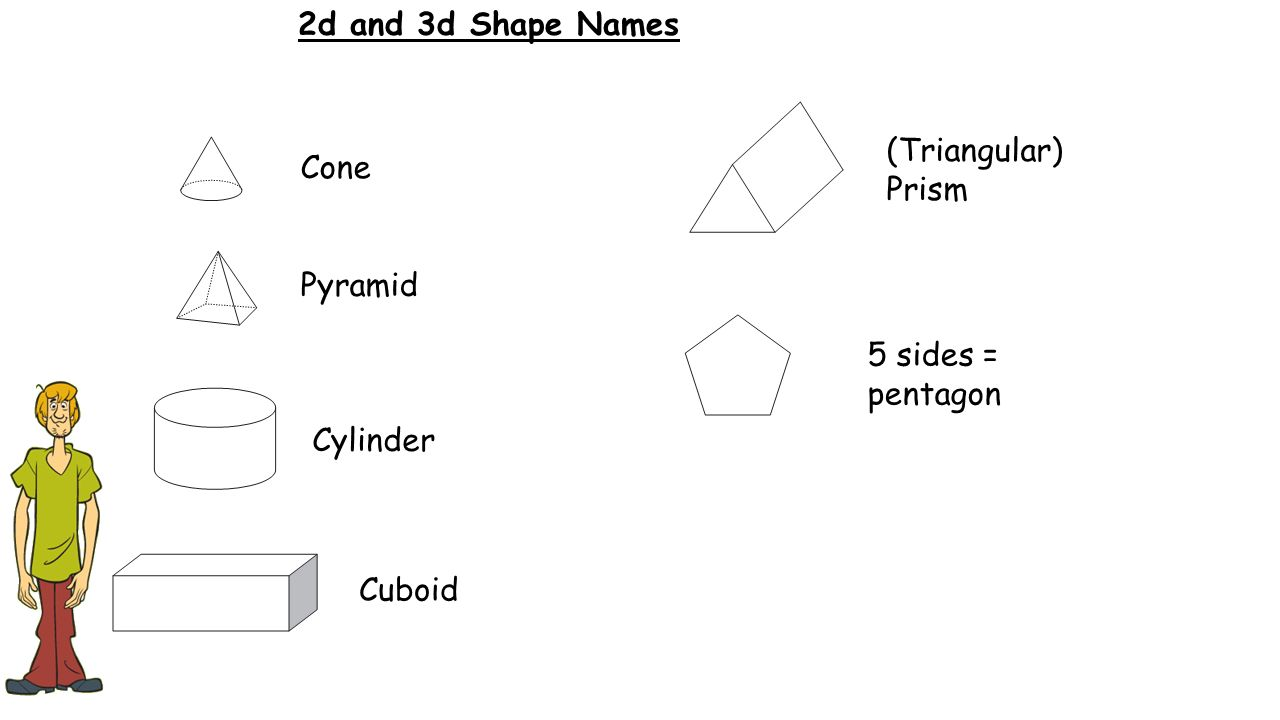 Worksheets Shape Names shape names diameter radius tangent chord ppt video online download 3 2d and 3d triangular prism cone pyramid 5 sides pentagon cylinder cuboid