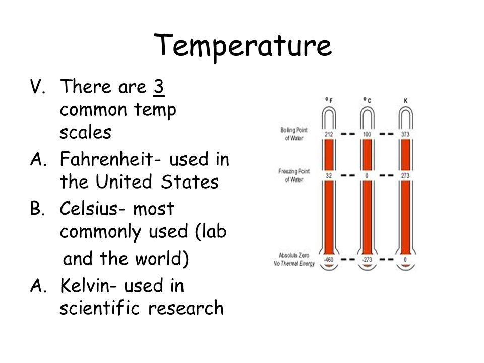 Temperature I Definition The Quantity That Tells Us How. Good Credit Cards For No Credit. Physiology Course Online Palm Springs Realtor. Free Small Business Loans Elespectador Com Co. Neibauer Dental Manassas Cast Big Bang Theory. Broadband Internet Service Providers. Income Tax Classes Online Tanning Glendale Ca. Window Cleaning Southlake Tx. Trend Micro Security Agent Offline