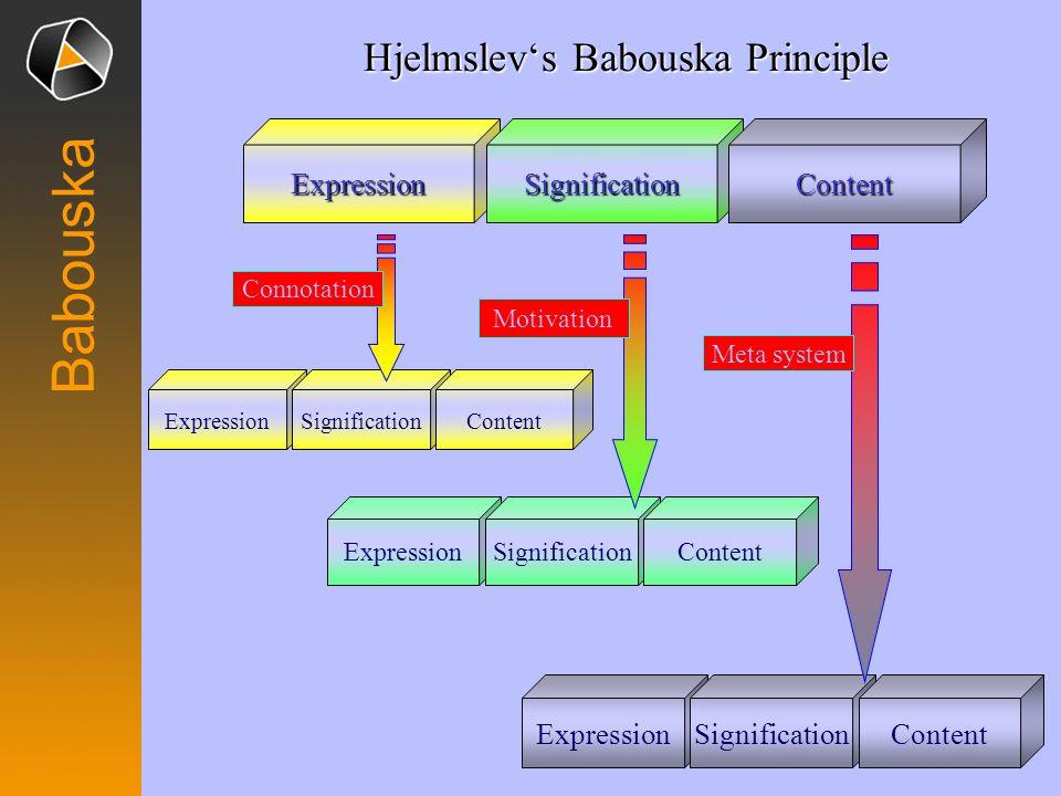 Babouska Hjelmslev's Babouska Principle Expression Signification