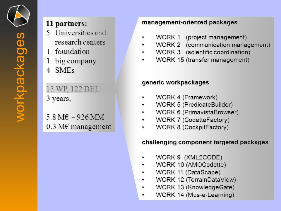 workpackages 11 partners: