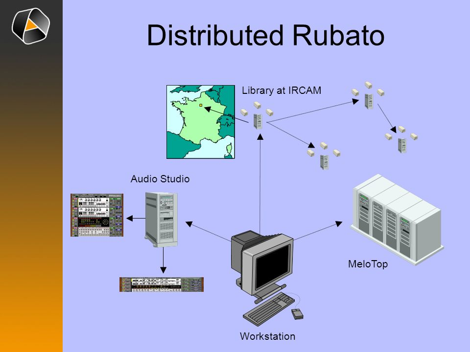Distributed Rubato Library at IRCAM Audio Studio Workstation MeloTop