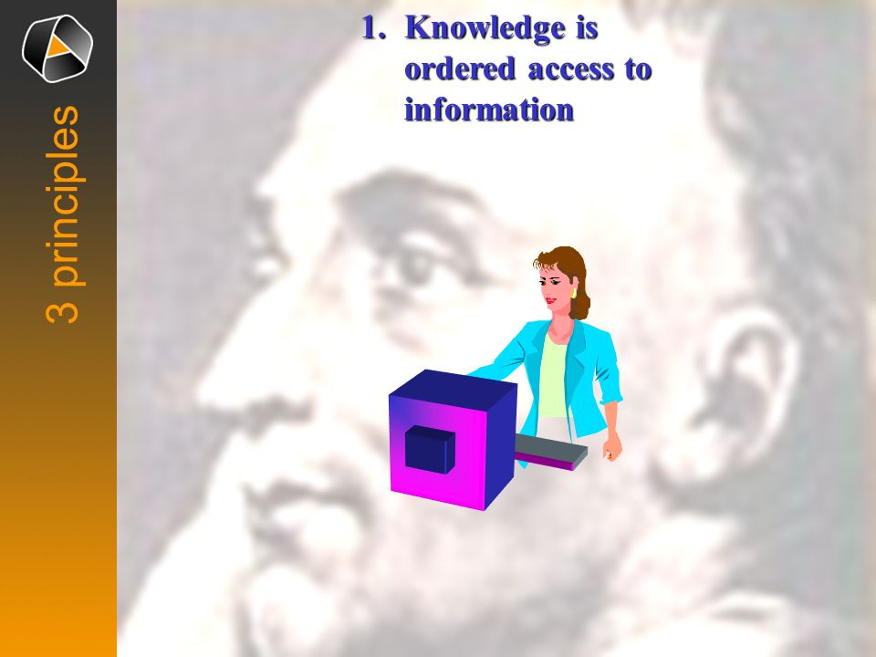 1. Knowledge is ordered access to information