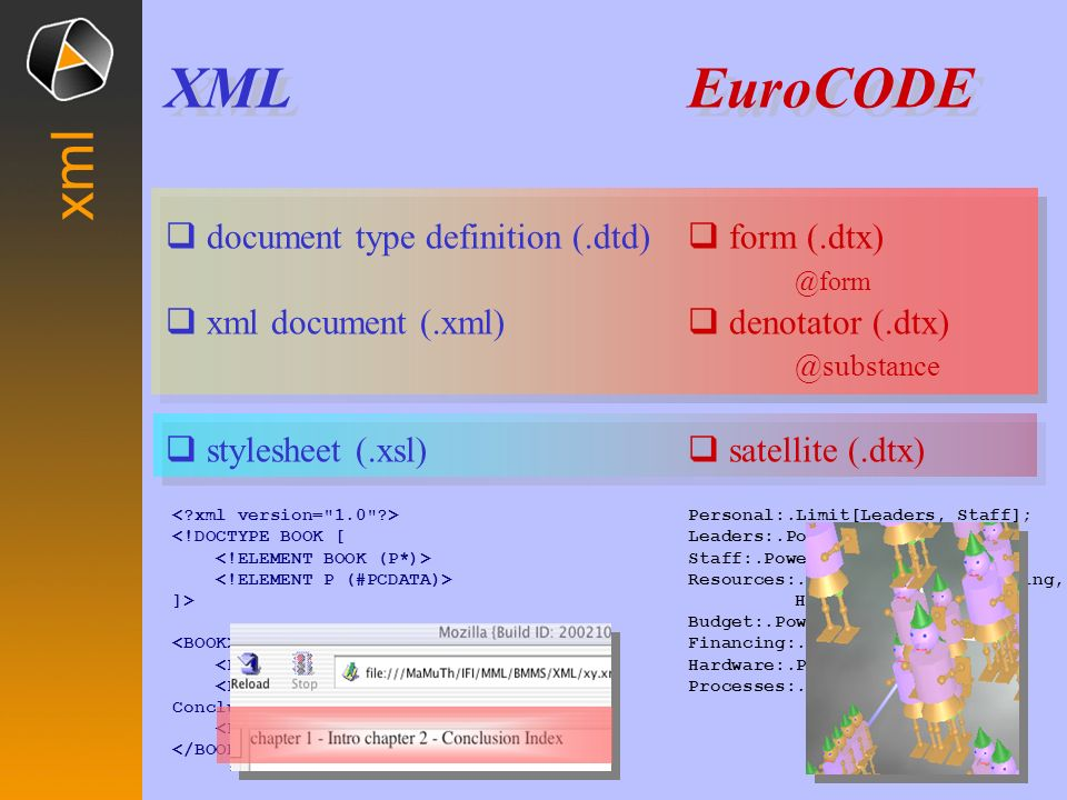 XML EuroCODE xml document type definition (.dtd) xml document (.xml)