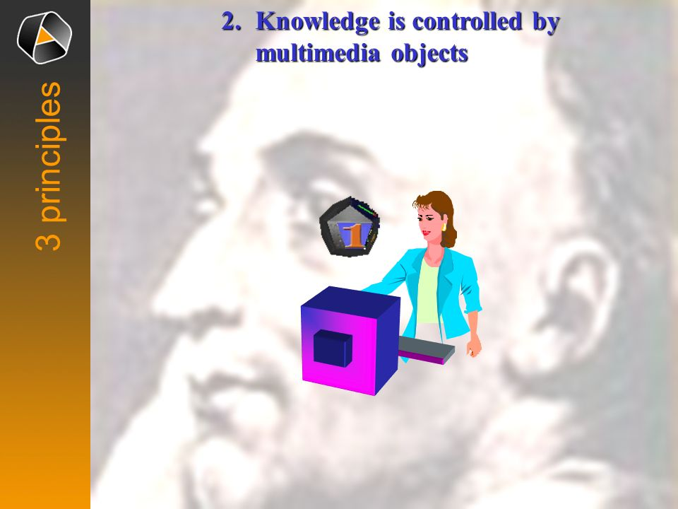 2. Knowledge is controlled by multimedia objects
