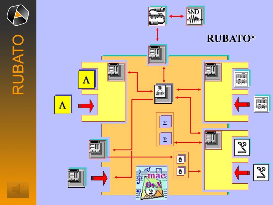 RUBATO® RUBATO L L S Os X